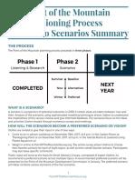 POM Phase 2 Summary