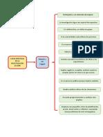 Características de La Investigación - Acción