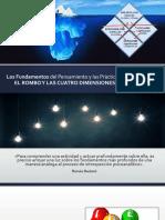 El rombo y las cuatro dimensiones filosoficas