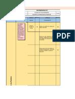 Ddt - Diagrama de Distribucion de Trabajo.,