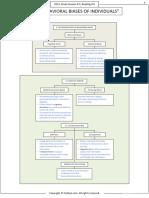 FinQuiz - Smart Summary, Study Session 3, Reading 8.pdf