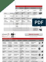 Tabela de Conversão KCook Multi