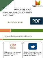 3_Principios ICMM, GRI y Dimensiones Virtuosa Inclusiva y Sostenible