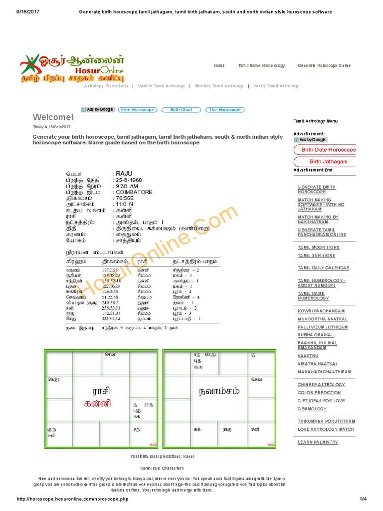 Mahesh babu birth chart images free any chart examples gautam buddha birth chart choice image free any chart examples online birth chart free images free nvjuhfo Images