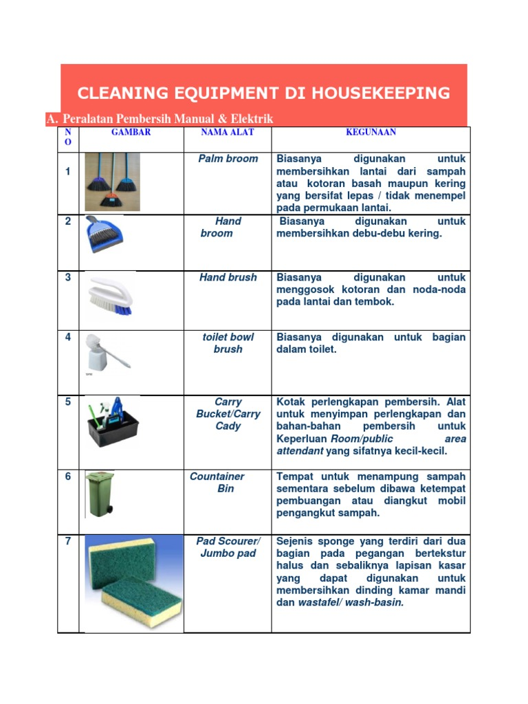 Peralatan Yang Digunakan Di Housekeeping Berserta Kegunaanyadocx