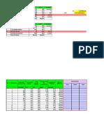 Hoja de Datos Del DOE- Junta Fiat-Limites Respetados