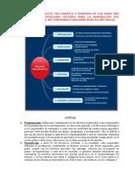 269633356 Tarea Grupal Finanzas Publicas Grupo de Uladech