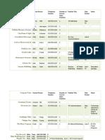 Clients Table (1).docx