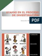 Etapas en El Proceso de Investigacion
