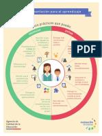 Infografia Retroalimentacion2.PDF