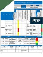 2.4 Modelo 2 Uso IPERC en Faja Transportadora.xlsx