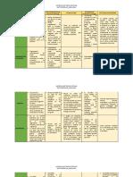 Matriz de los  tipos de sistemas.docx