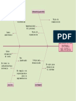 Diagrama Causa y Efecto Afp