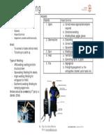 Fes_tbt_welding_safety.pdf
