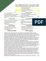 Psycho Metric Test Based on MBTI