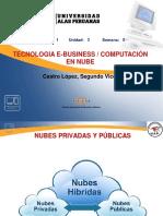 Nubes Privadas y Públicas