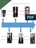 Presidentes Segundo Periodo