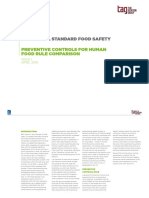 BRC Global Standard Food Safety Preventive Controls for Human Food Rule Comparison