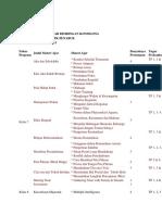 Materi Pelajaran BK.docx
