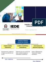 Unidad 2_Chartismo, Análisis Técnico_V1 (UNAB-IEDE)
