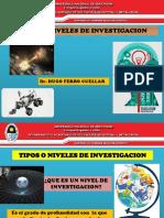 Tipos o Niveles de Investigacion