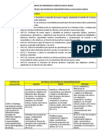 Contenidos de Aprendizaje Subnivel Basica Media