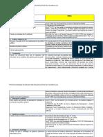 Matríz de Evaluación de Perú - CCN