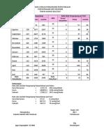 Laporan Pengunjung  Perpustakaan SMP Kesatuan 2016-2017