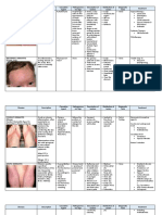 Dermatology Handout