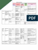 Nervii-Cranieni-TABEL.pdf