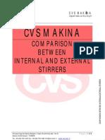 Comparison Between Internal&External Stirrers