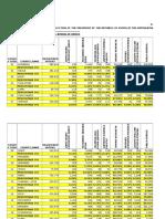 Bomas Results Per County