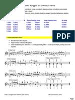 Piano 2 Octave Scales/Arpeggios