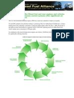 ULSD Issue Paper