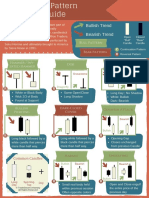 Candlestick Pattern Reference Guide via pinterest