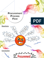 Procurement Process Flow