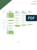 Analytics All Web Site Data Behavior Flow 20171101-20171129 (1).pdf