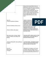 Profile Script