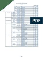 Servicios_Regulados_2015_08_01.pdf