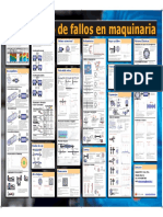 Diagnostico Fallas Maquinarias.pdf