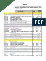 Informe General - Julio 2016