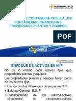 Clase de Activos Fijos-niif