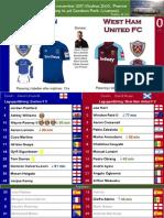 Premier League 171129 omgång 14 Everton - West Ham 4-0