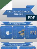 UFSC em números  2015 - Estilizado.pdf