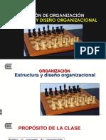 Sesión 10 Estructura y Diseño Organizacional