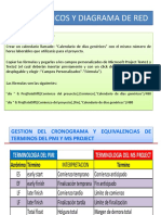 Equivalencias PMI vs MS Project_Tiempos y Costos y Valor Ganado