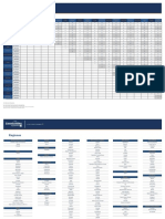 StarAllianceUpgradeAwardChart-ES.pdf