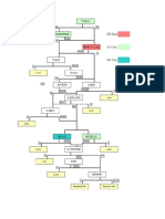 AG Campaign Path (Western Europe).doc