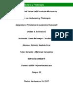 ABastida_U3A3_Linea de Tiempo_Digestión.pdf