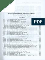 Código Penal Anotado_sumario